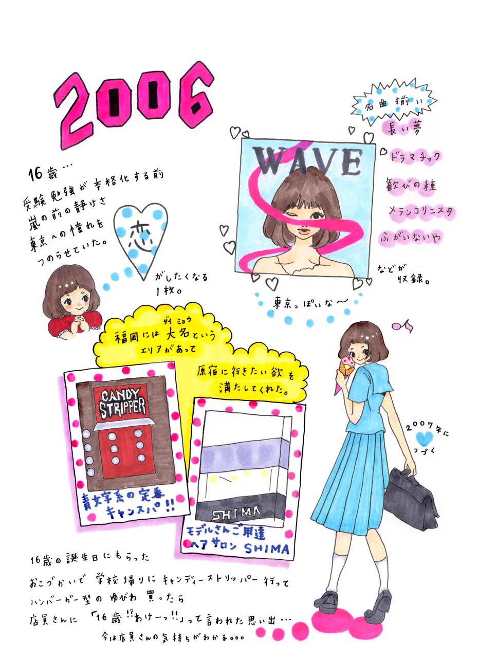 YUMECO0501大石蘭イラスト