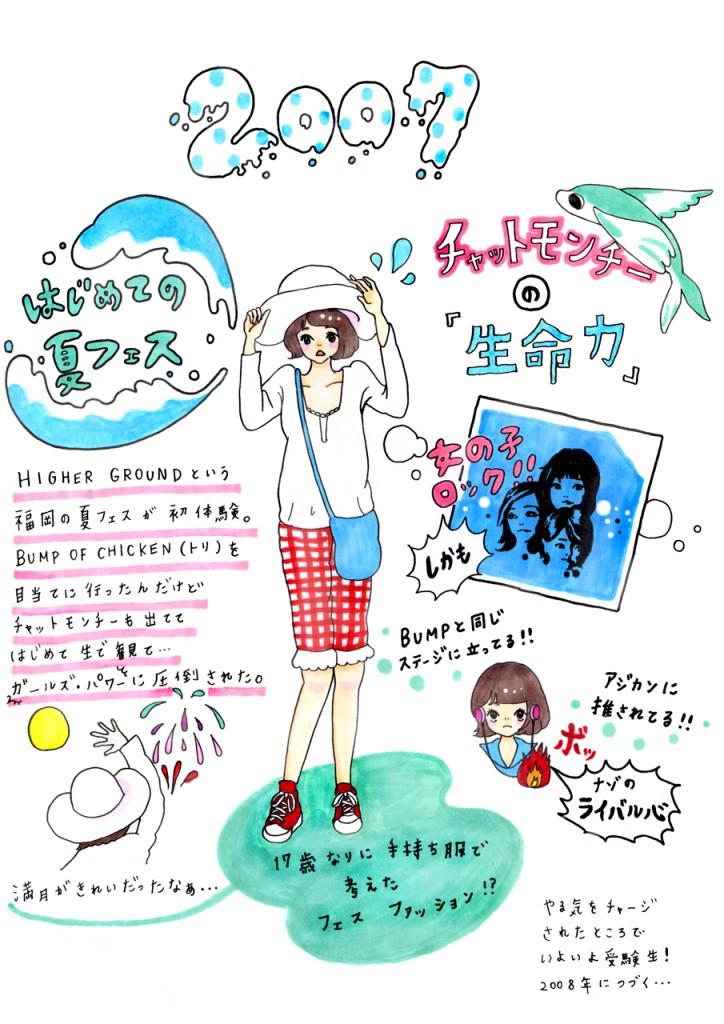 YUMECO0601大石蘭イラスト